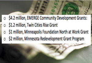 Confirmed $4. 2 million: Why wasn't the Minneapolis Urban League asked to take the lead?